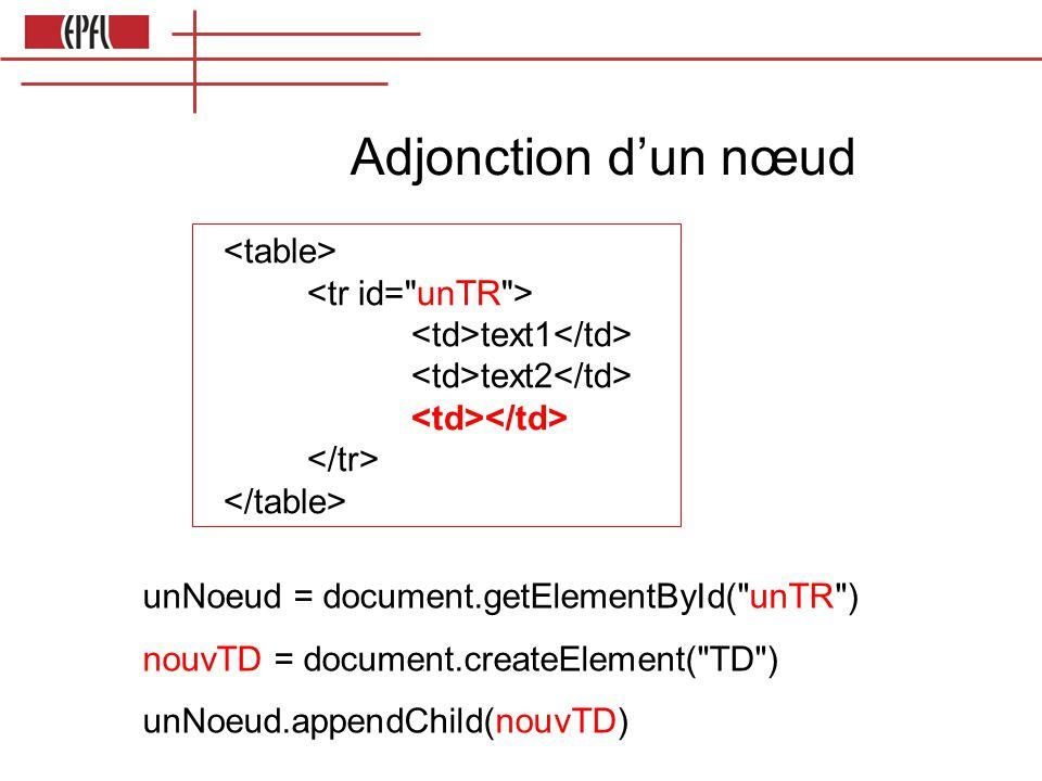 Adjonction dun nœud unNoeud = document.getElementById( unTR ) nouvTD = document.createElement( TD ) unNoeud.appendChild(nouvTD) text1 text2