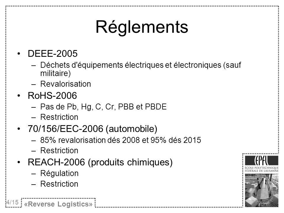 Réglements DEEE-2005 –Déchets d équipements électriques et électroniques (sauf militaire) –Revalorisation RoHS-2006 –Pas de Pb, Hg, C, Cr, PBB et PBDE –Restriction 70/156/EEC-2006 (automobile) –85% revalorisation dés 2008 et 95% dés 2015 –Restriction REACH-2006 (produits chimiques) –Régulation –Restriction «Reverse Logistics» 4/15