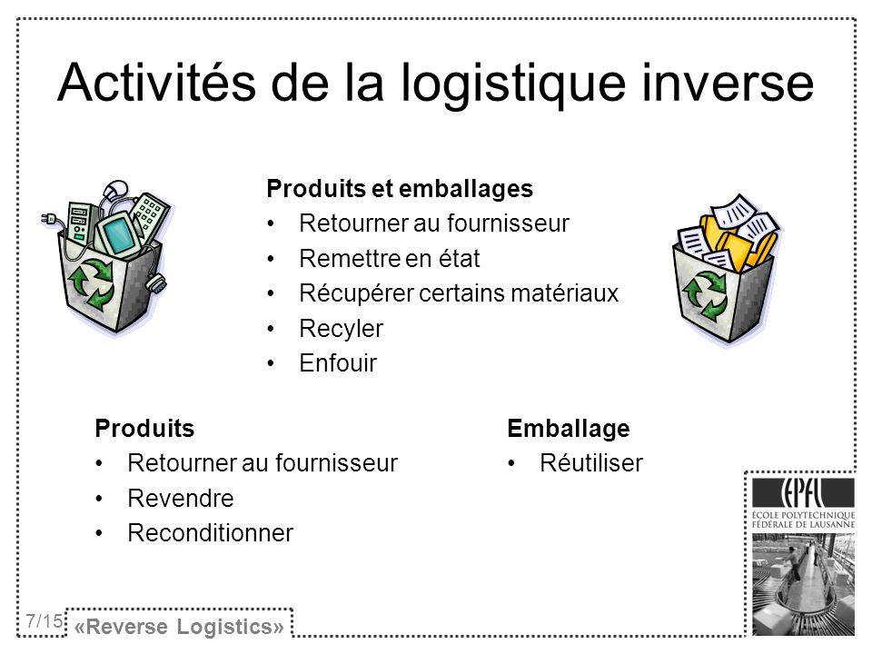 Activités de la logistique inverse «Reverse Logistics» 7/15 Produits Retourner au fournisseur Revendre Reconditionner Produits et emballages Retourner au fournisseur Remettre en état Récupérer certains matériaux Recyler Enfouir Emballage Réutiliser