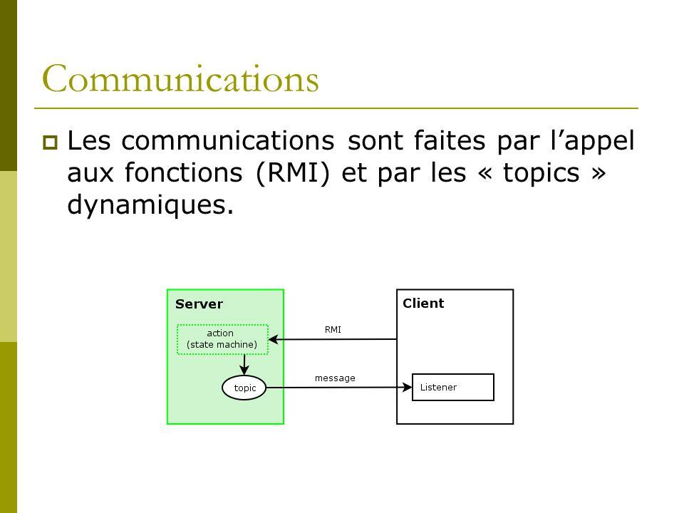 Communications Les communications sont faites par lappel aux fonctions (RMI) et par les « topics » dynamiques.
