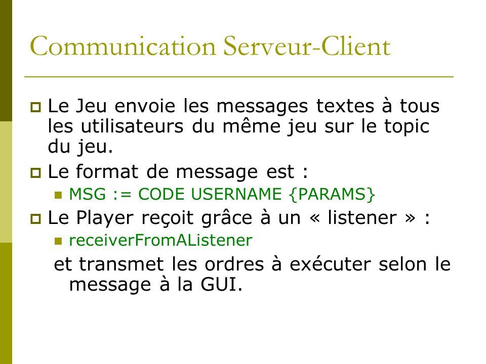 Communication Serveur-Client Le Jeu envoie les messages textes à tous les utilisateurs du même jeu sur le topic du jeu. Le format de message est : MSG