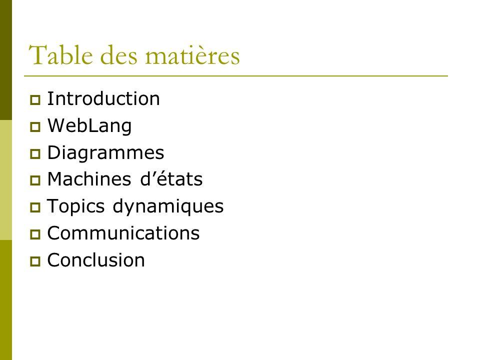 Table des matières Introduction WebLang Diagrammes Machines détats Topics dynamiques Communications Conclusion