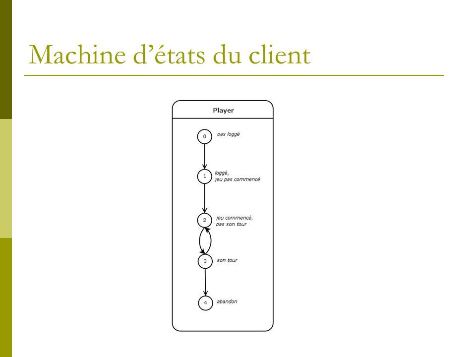 Machine détats du client