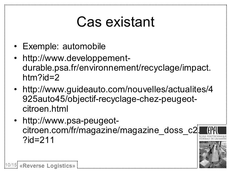 Cas existant Exemple: automobile http://www.developpement- durable.psa.fr/environnement/recyclage/impact. htm?id=2 http://www.guideauto.com/nouvelles/