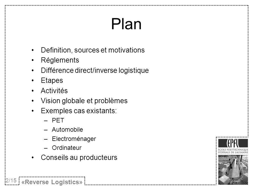 Plan Definition, sources et motivations Réglements Différence direct/inverse logistique Etapes Activités Vision globale et problèmes Exemples cas exis
