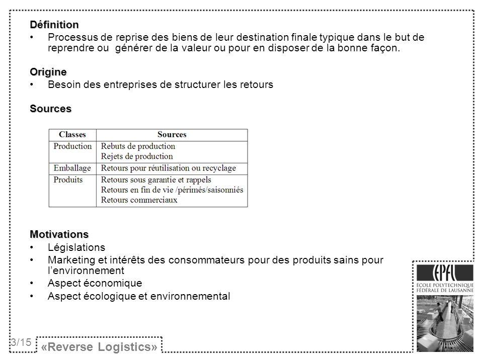 Réglements DEEE RoHS 70/156/EEC (automobile) Emballages REACH (produits chimiques) «Reverse Logistics» 4/15
