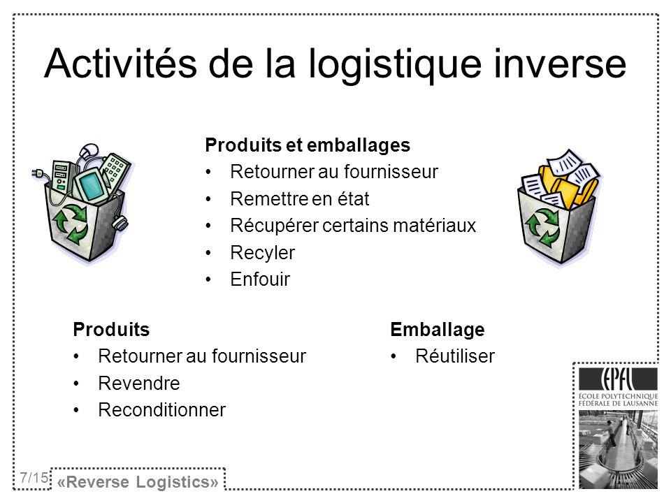 Activités de la logistique inverse «Reverse Logistics» 7/15 Produits Retourner au fournisseur Revendre Reconditionner Produits et emballages Retourner