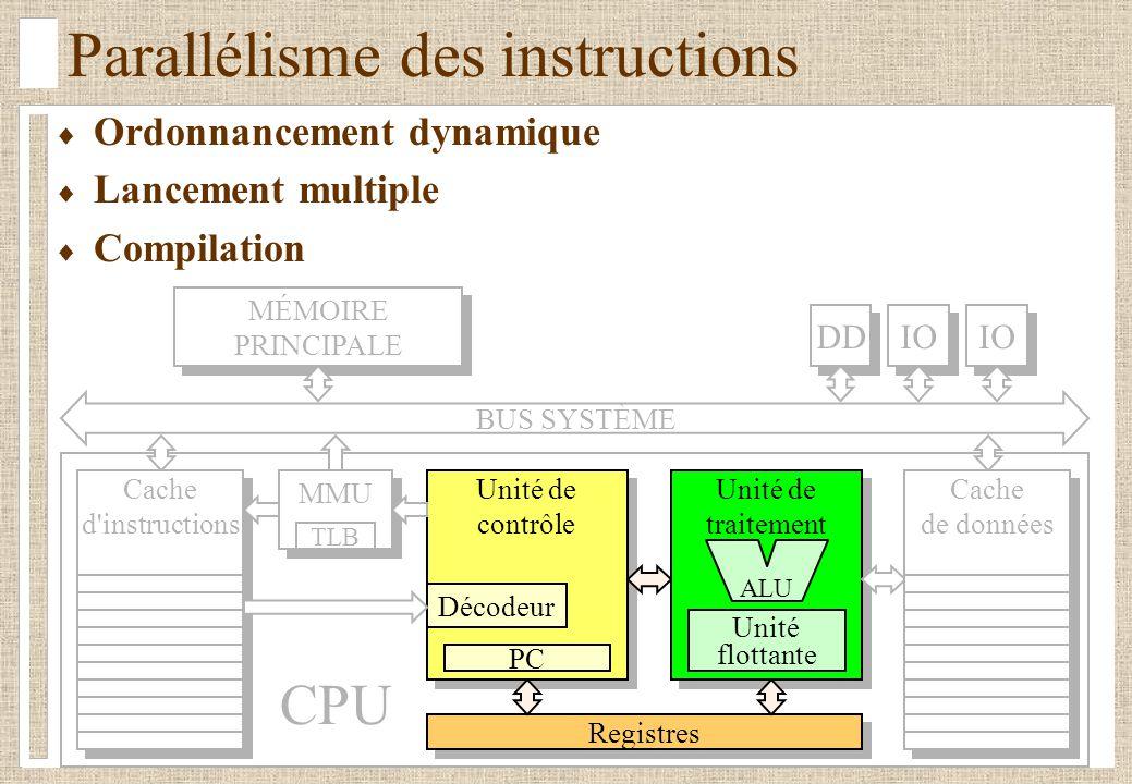 Parallélisme des instructions Ordonnancement dynamique Lancement multiple Compilation BUS SYSTÈME Registres Unité de traitement Unité de traitement Un