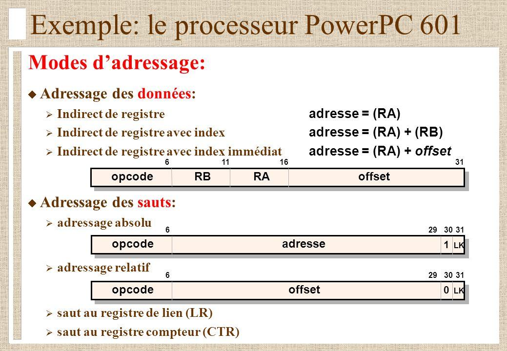 Exemple: le processeur PowerPC 601 Modes dadressage: Adressage des données: Indirect de registre adresse = (RA) Indirect de registre avec index adress
