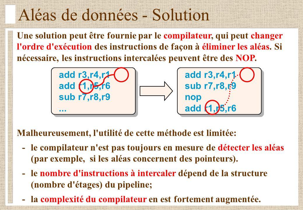 Architecture 64 bits Taille unique des instructions (32 bits) Alignement obligatoire des instructions et des données Little-endian Architecture superscalaire avec des pipelines de longueur différente Adresse virtuelle sur 64 bits, sans segmentation Trois types de données supportés, en 32 (longword) ou 64 (quadword) bits: entiers virgule flottante IEEE virgule flottante DEC Il ny a pas de division pour les entiers Il ny a pas dopérations sur les bytes (par contre, il y a des instructions de manipulation des bytes) Les sauts sont prédits 32 registres entiers (R31 toujours égal à 0) et 32 registres virgule flottante (F31 toujours égal à 0), tous à 64 bits Exemple: le processeur Alpha