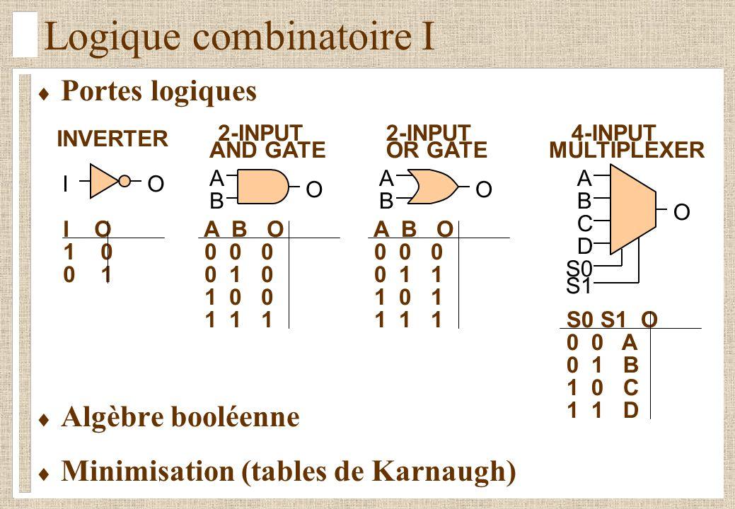 Logique combinatoire I A B 2-INPUT AND GATE O A B O 0 0 0 0 1 0 1 0 0 1 1 1 2-INPUT OR GATE IO INVERTER I O 0 1 1 0 4-INPUT MULTIPLEXER Portes logiques Algèbre booléenne Minimisation (tables de Karnaugh) A B O A B O 0 0 0 0 1 1 1 0 1 1 1 1 S0 S1 O 0 0 A 0 1 B 1 0 C 1 1 D A B O C D S0 S1