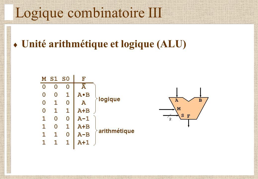 Logique combinatoire III AB M S 2 F M S1 S0 F 0 0 0 A 0 0 1 AB 0 1 0 A 0 1 1 A+B 1 0 0 A-1 1 0 1 A+B 1 1 0 A-B 1 1 1 A+1 logique arithmétique Unité arithmétique et logique (ALU)