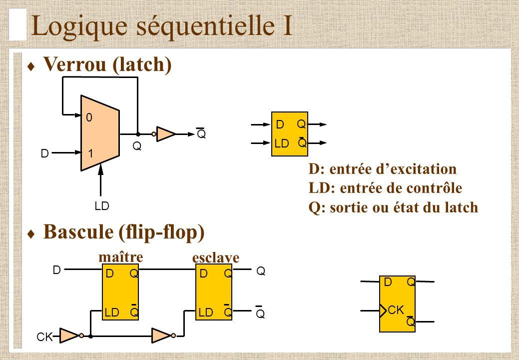 Verrou (latch) Bascule (flip-flop) Logique séquentielle I D LD Q 0 1 Q D Q Q D: entrée dexcitation LD: entrée de contrôle Q: sortie ou état du latch D CK Q Q LD DD QQ QQ maître esclave D CK Q Q
