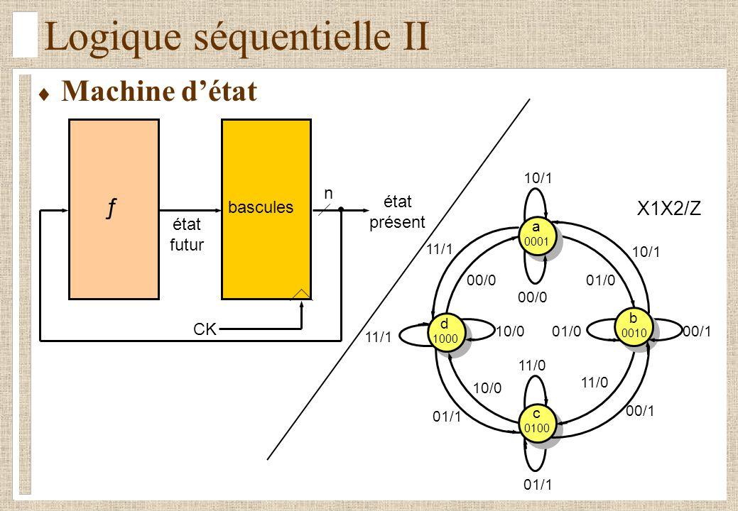 Logique séquentielle II X1X2/Z 10/1 00/0 00/1 01/1 11/1 10/0 11/0 01/0 état présent état futur ƒ bascules CK n Machine détat a 0001 b 0010 c 0100 d 1000