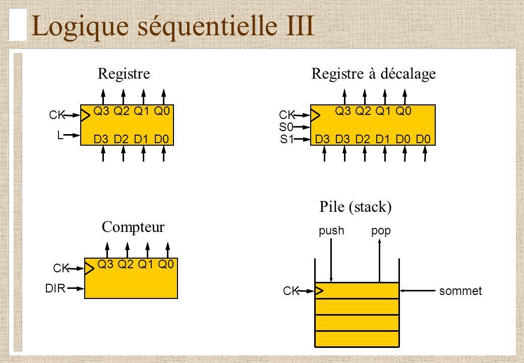 Logique séquentielle III pushpop sommet L CK D3D2D1D0 Q3Q2Q1Q0 RegistreRegistre à décalage CK Pile (stack) DIR CK Q3Q2Q1Q0 Compteur S0 CK D3D2D1D0 Q3Q2Q1Q0 D3D0 S1