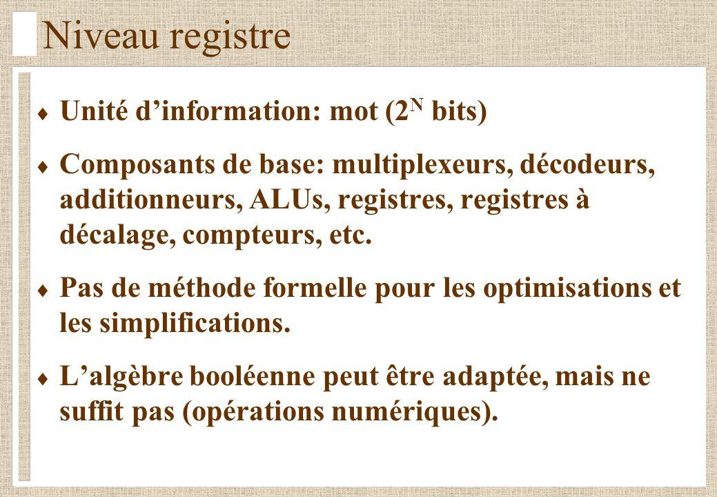 Niveau registre Unité dinformation: mot (2 N bits) Composants de base: multiplexeurs, décodeurs, additionneurs, ALUs, registres, registres à décalage, compteurs, etc.