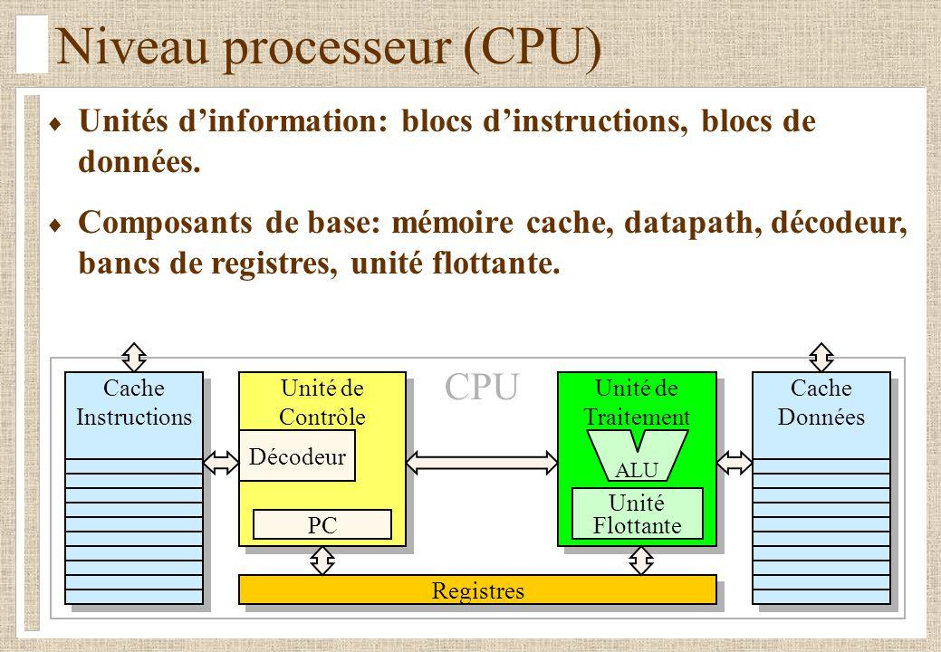 Niveau processeur (CPU) Unités dinformation: blocs dinstructions, blocs de données.