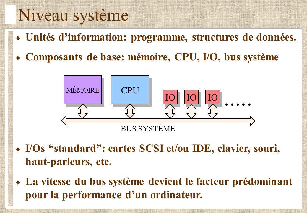 Unités dinformation: programme, structures de données.