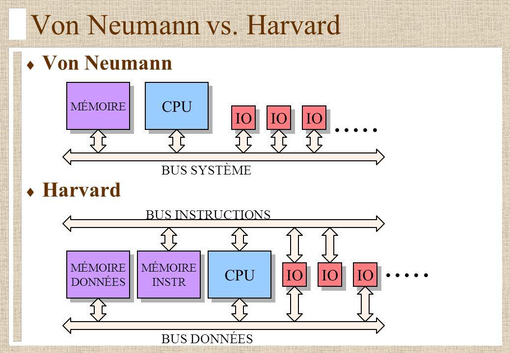 Von Neumann Harvard Von Neumann vs.