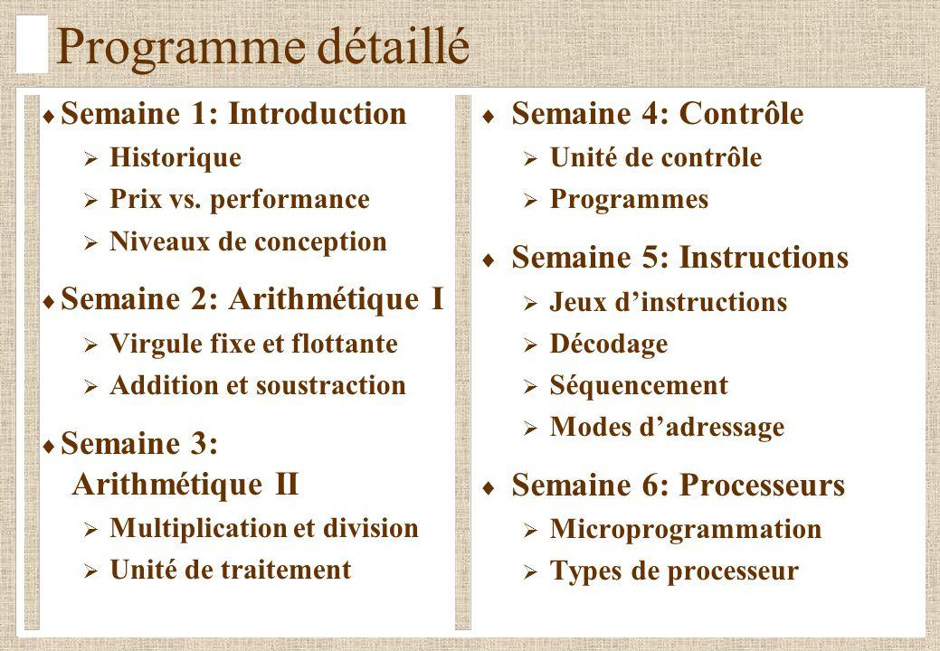 Programme détaillé Semaine 1: Introduction Historique Prix vs.