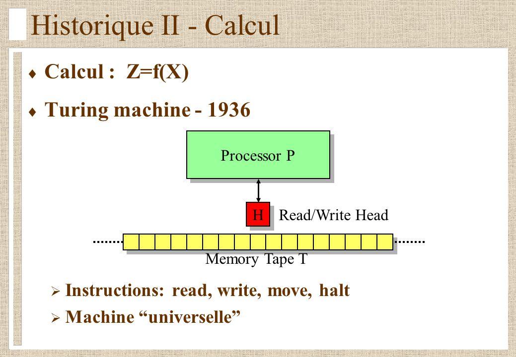 Historique II - Calcul Calcul : Z=f(X) Turing machine - 1936 Instructions: read, write, move, halt Machine universelle H H Processor P Read/Write Head Memory Tape T