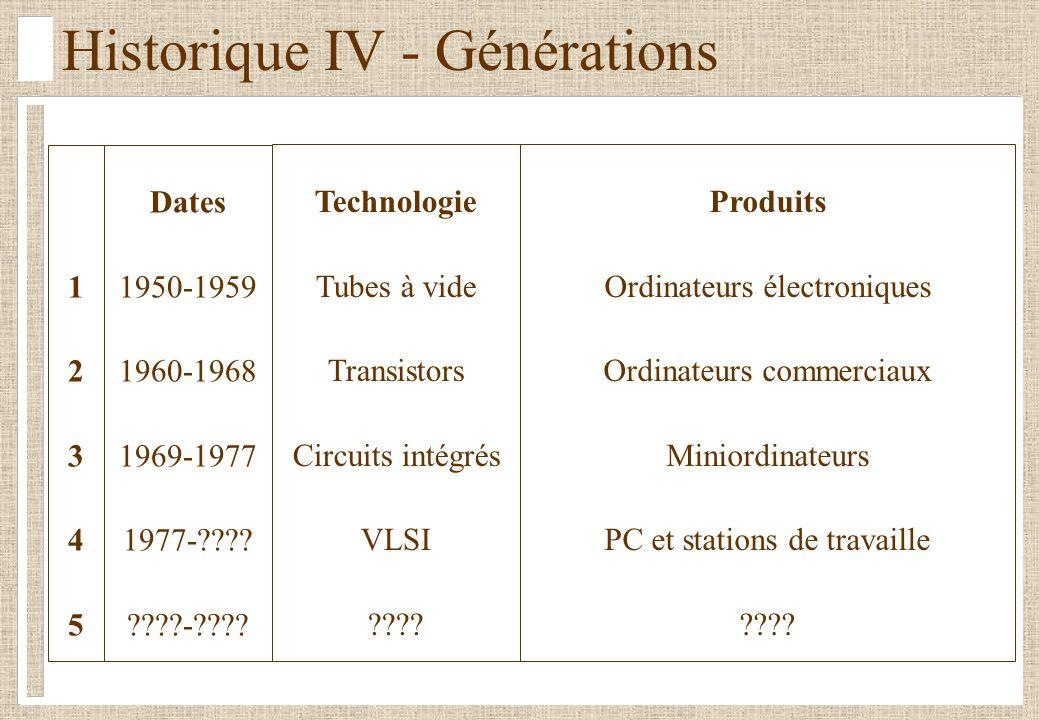 Historique IV - Générations Dates 1950-1959 1960-1968 1969-1977 1977-???.