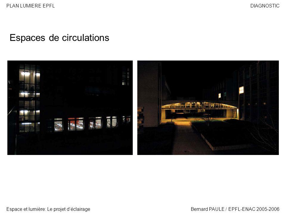 DIAGNOSTIC Espace et lumière: Le projet déclairage PLAN LUMIERE EPFL Bernard PAULE / EPFL-ENAC 2005-2006 Espaces collectifs