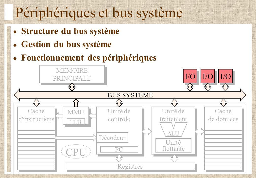 Périphériques et bus système Structure du bus système Gestion du bus système Fonctionnement des périphériques BUS SYSTÈME Registres Unité de traitemen