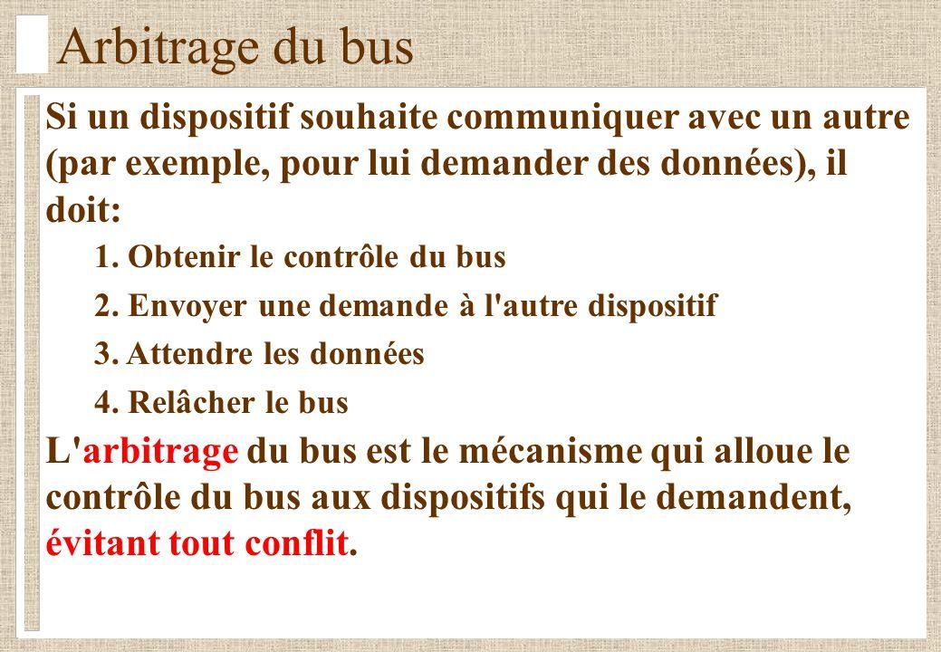 Arbitrage du bus Si un dispositif souhaite communiquer avec un autre (par exemple, pour lui demander des données), il doit: 1. Obtenir le contrôle du