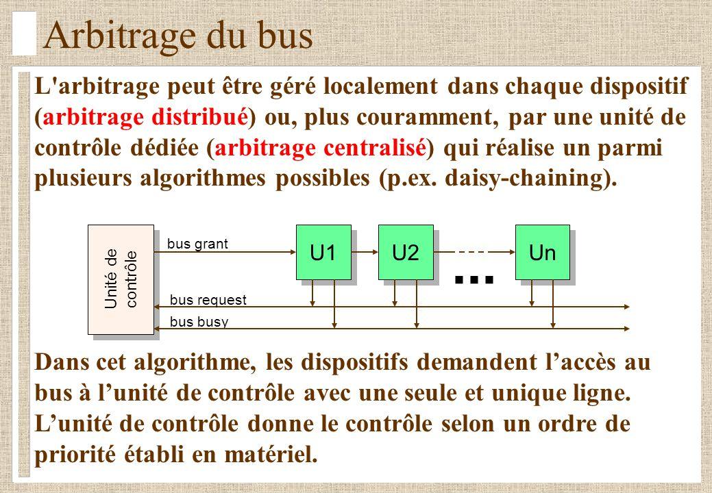 Arbitrage du bus U1 Unité de contrôle Unité de contrôle U2 Un bus grant bus request bus busy L'arbitrage peut être géré localement dans chaque disposi