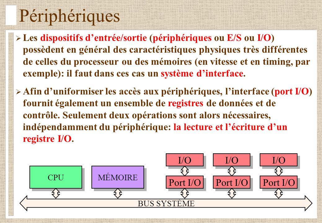 Périphériques Les dispositifs dentrée/sortie (périphériques ou E/S ou I/O) possèdent en général des caractéristiques physiques très différentes de cel