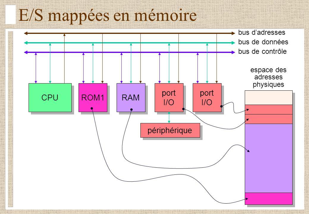 E/S mappées en mémoire CPU ROM1 RAM port I/O port I/O port I/O port I/O périphérique bus dadresses bus de données bus de contrôle espace des adresses