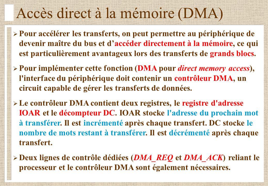 Accès direct à la mémoire (DMA) Pour accélérer les transferts, on peut permettre au périphérique de devenir maître du bus et daccéder directement à la