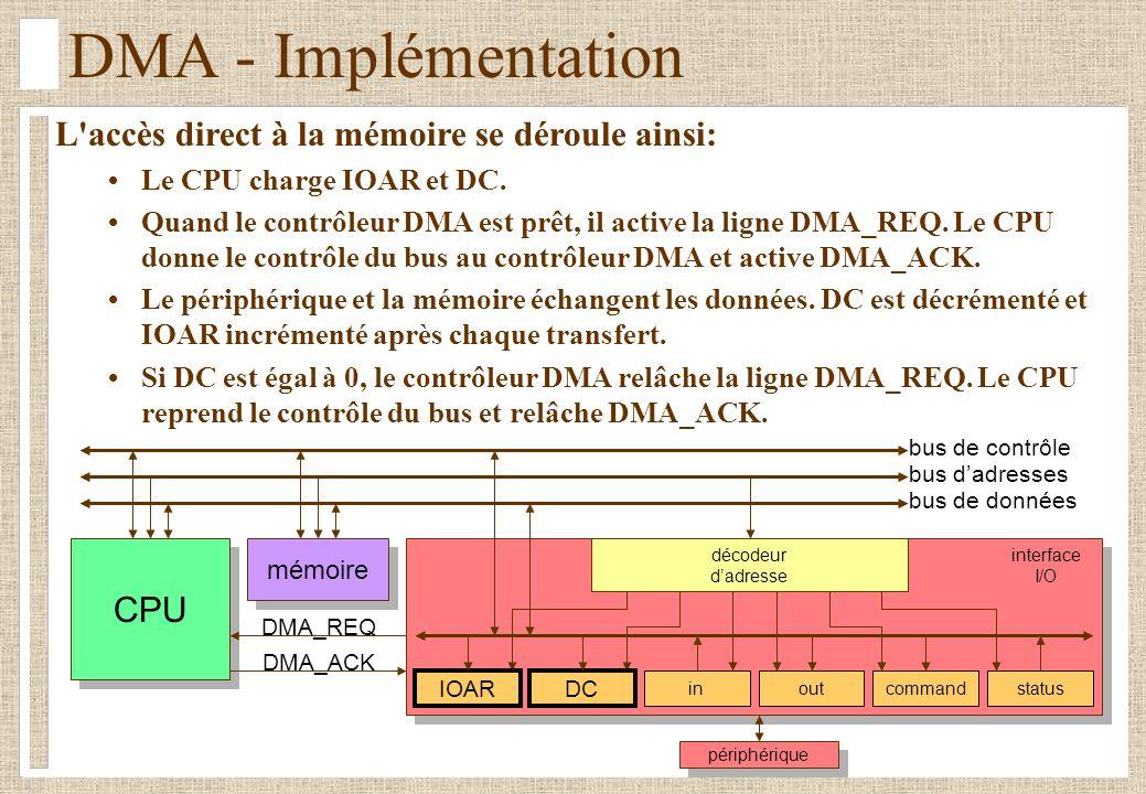 L'accès direct à la mémoire se déroule ainsi: Le CPU charge IOAR et DC. Quand le contrôleur DMA est prêt, il active la ligne DMA_REQ. Le CPU donne le