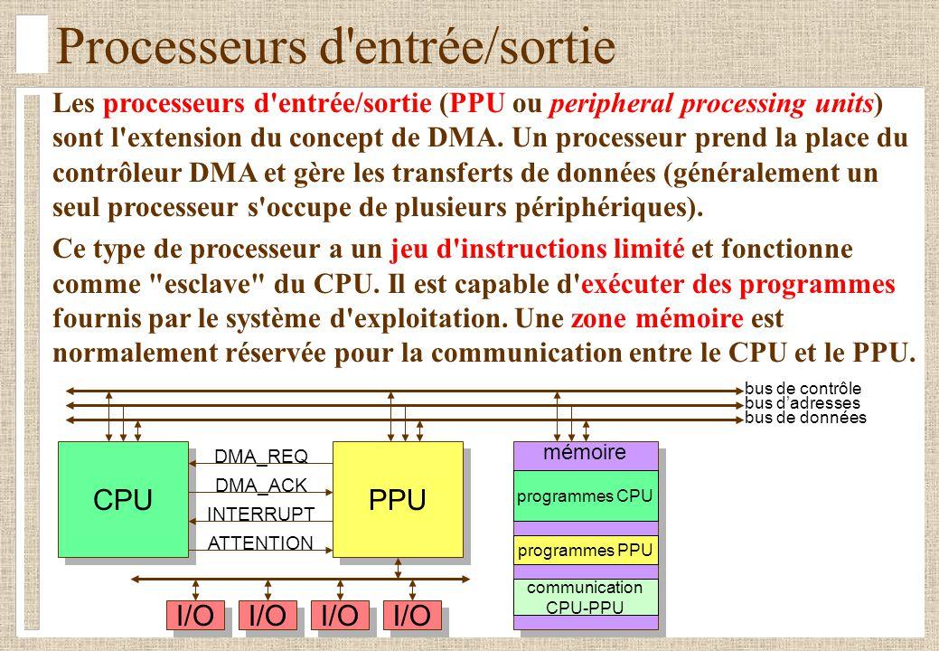 Processeurs d'entrée/sortie bus dadresses bus de données bus de contrôle CPU mémoire PPU I/O DMA_REQ DMA_ACK I/O INTERRUPT ATTENTION programmes CPU pr