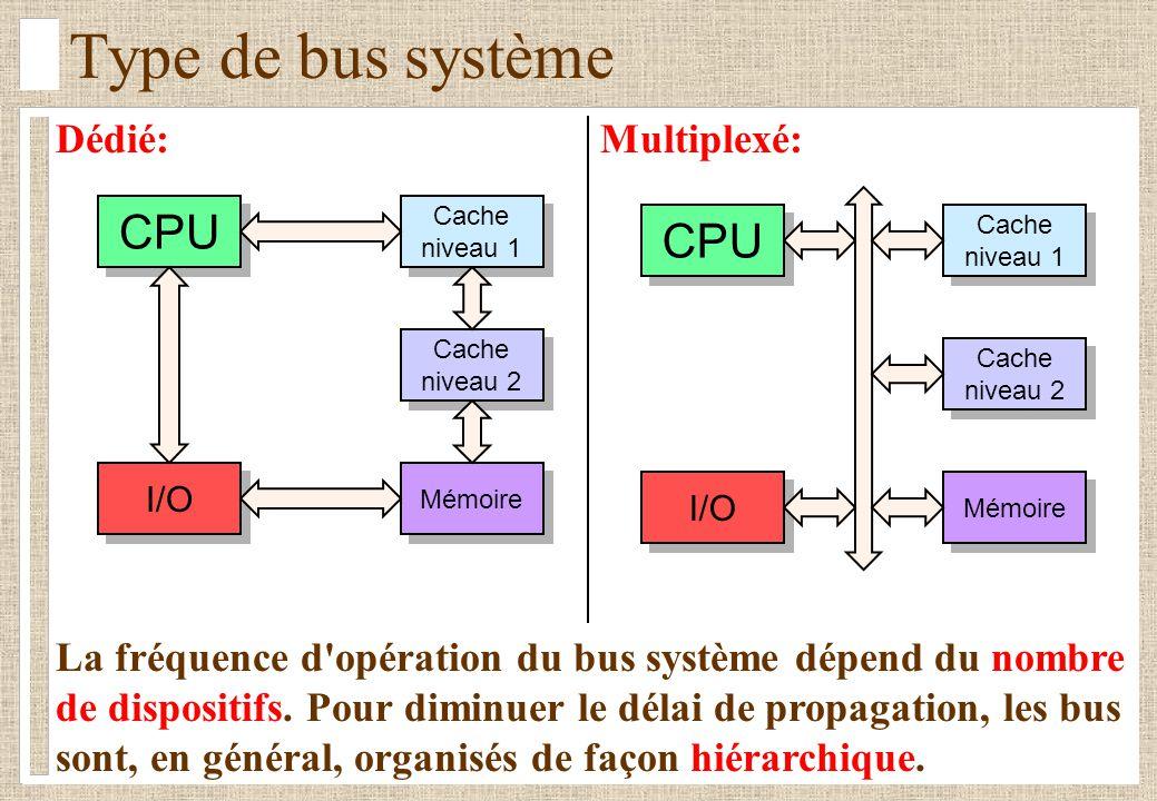 Type de bus système Dédié: Multiplexé: La fréquence d'opération du bus système dépend du nombre de dispositifs. Pour diminuer le délai de propagation,
