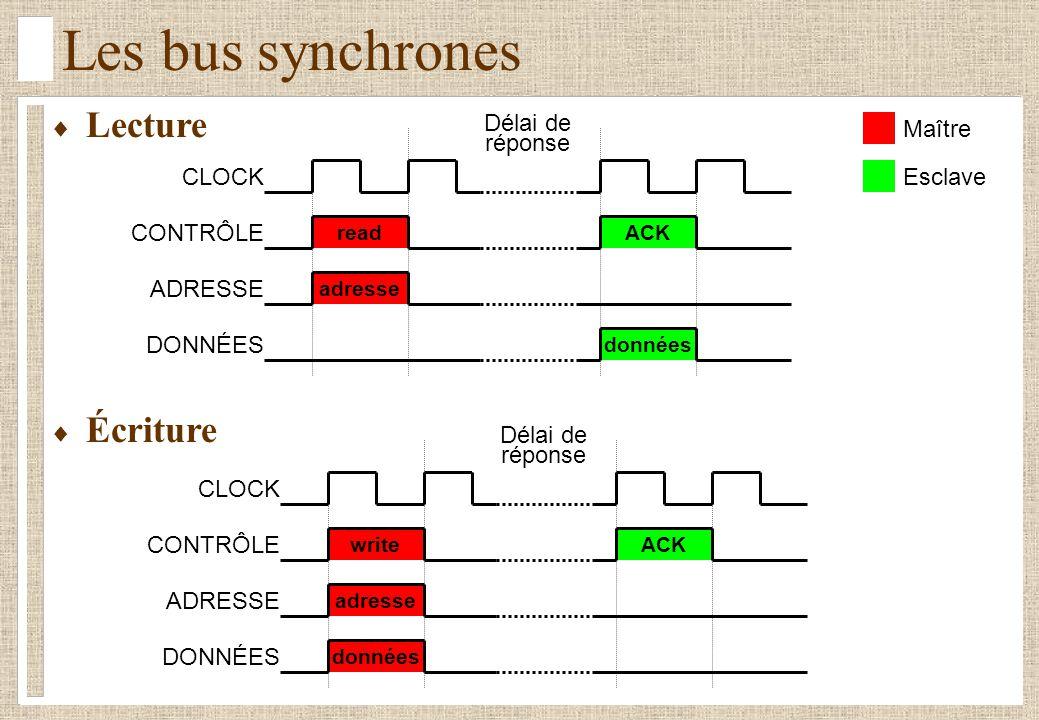 adresse ACK données read Les bus synchrones Lecture Écriture CLOCK CONTRÔLE ADRESSE DONNÉES Maître Esclave Délai de réponse adresse ACK données write