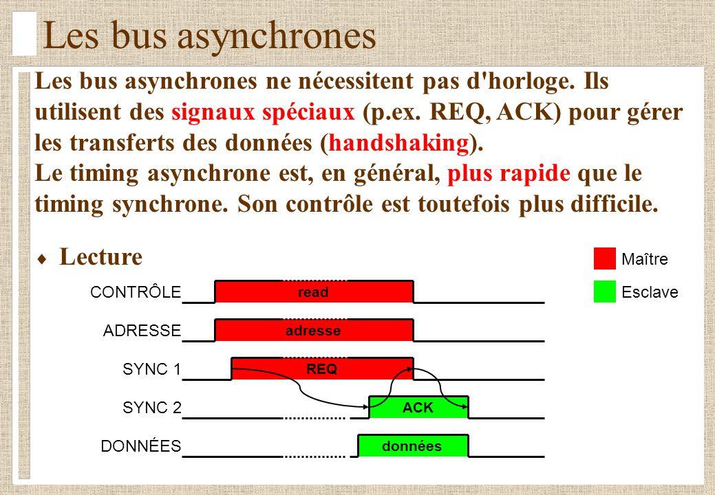 REQ adresse read Les bus asynchrones Lecture CONTRÔLE ADRESSE SYNC 1 Maître Esclave Les bus asynchrones ne nécessitent pas d'horloge. Ils utilisent de