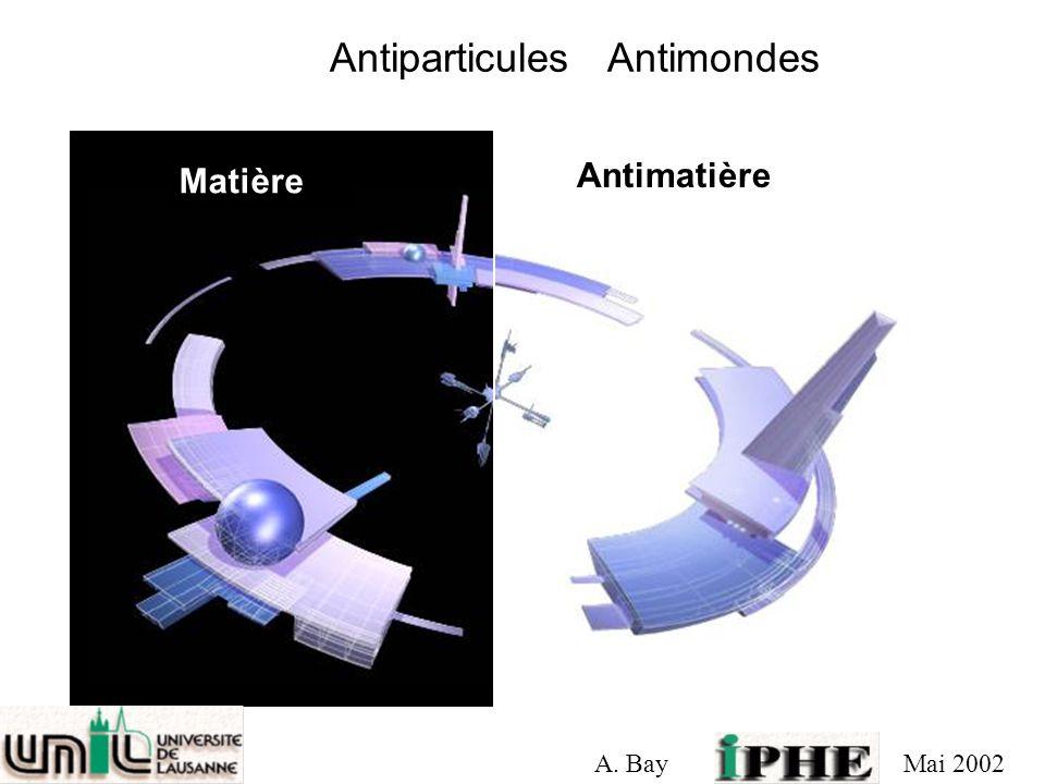 Antiprotons et antineutrons dans le modèle des quarks u d NEUTRON: d d u u PROTON: d NEUTRON: d d u PROTON: d u u Protons et neutrons sont constitués de 3 quarks Antiprotons et antineutrons de 3 antiquarks Q=+1 Q=-1 Q=0 miroir de charge