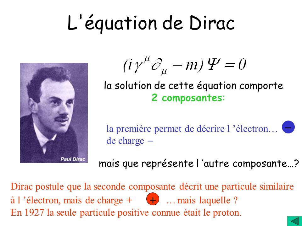 Genèse du concept d antiparticule Paul A. M. Dirac Albert Einstein Max Planck En 1927 Dirac cherche à marier la théorie de la relativité et la théorie