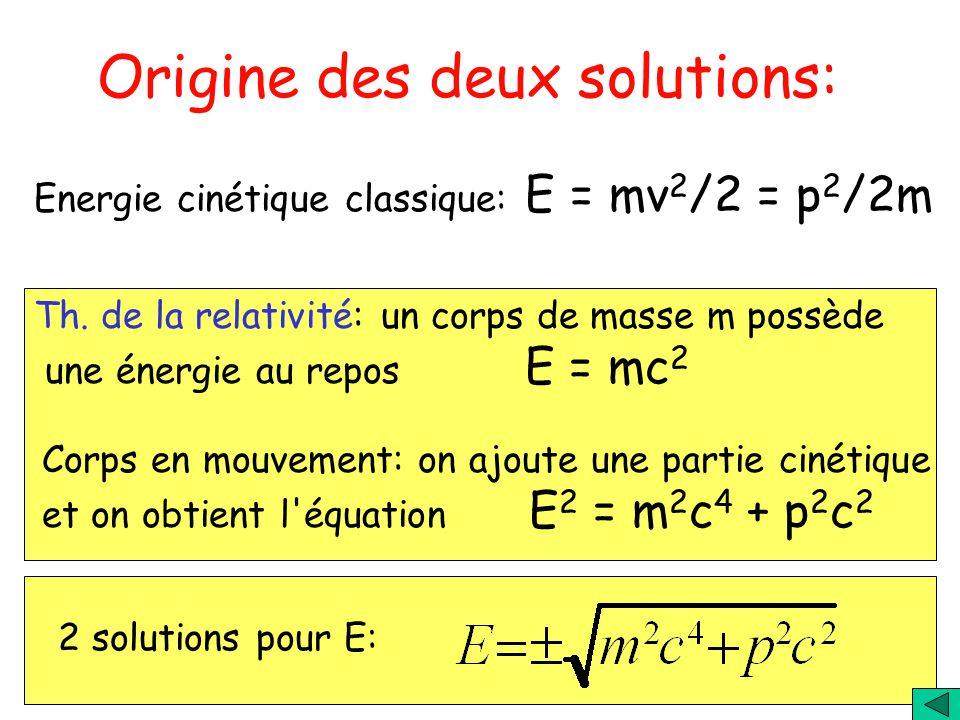 L'équation de Dirac la solution de cette équation comporte 2 composantes: mais que représente l autre composante…? la première permet de décrire l éle