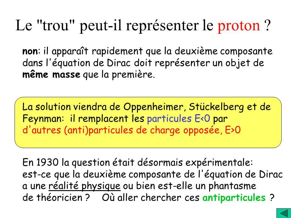 … une énergie<0 ??? Dirac cherche une échappatoire à ce piège algébrique…! Il introduit la notion - improbable - de mer d'électrons d'énergie négative