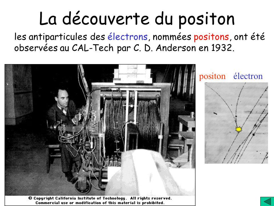 Particules Antiparticules positon charge électron charge Pour produire un couple électron-positon il faut disposer dune ENERGIE > 2 m c 2 particules e