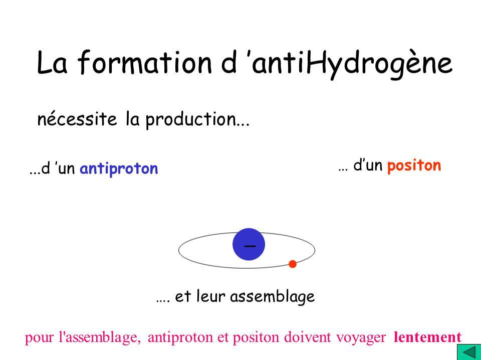Est-ce que l'on peut assembler des antiparticules pour former des antiatomes Prochaine question: lantiH est-il stable et peut-il former des antiétoile