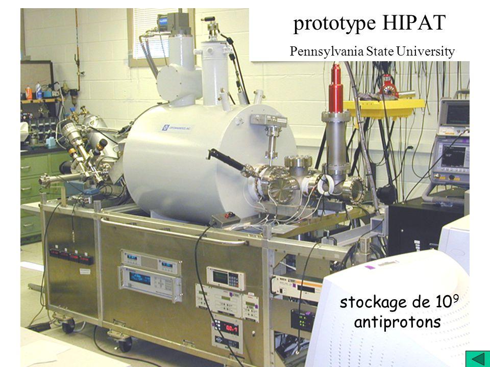 Le moteur à antimatière On produit (sur Terre) une certaine quantité dantiprotons. On les introduit dans un réservoir: prototype: HIPAT High Performan