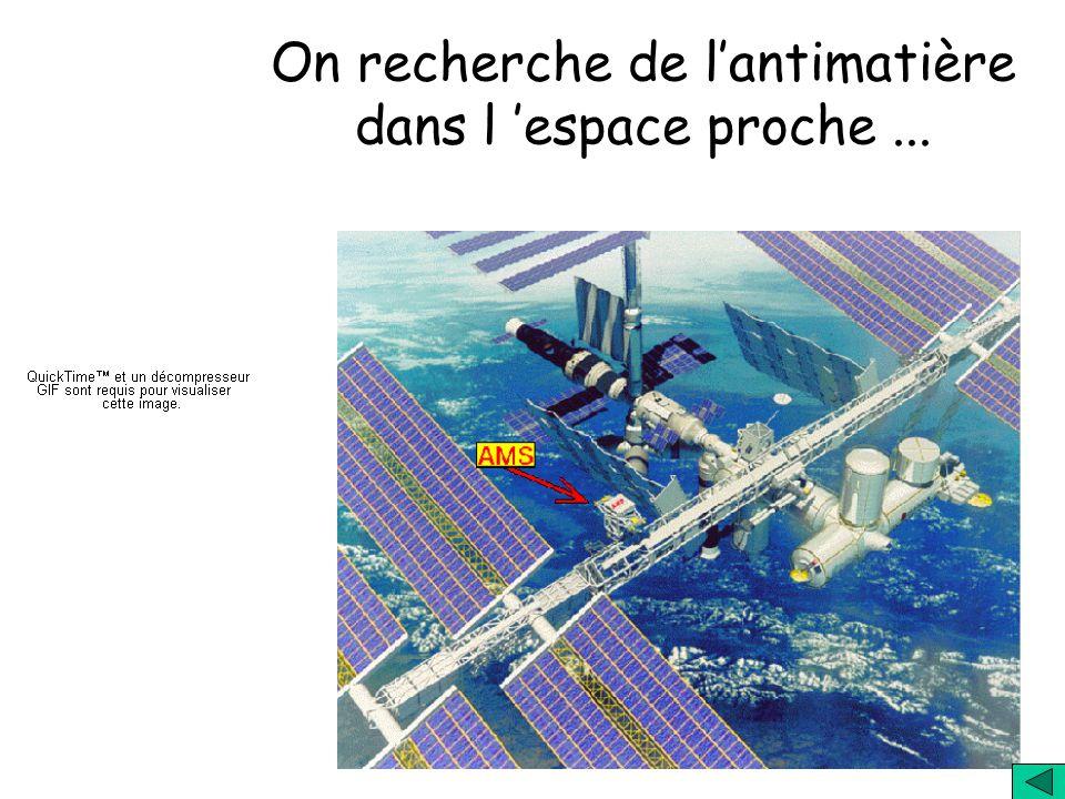Recherche de l antimatière antiHe, antiLi,… dans les rayons cosmiques Les rayons cosmiques sont des particules qui proviennent du Cosmos et qui tomben