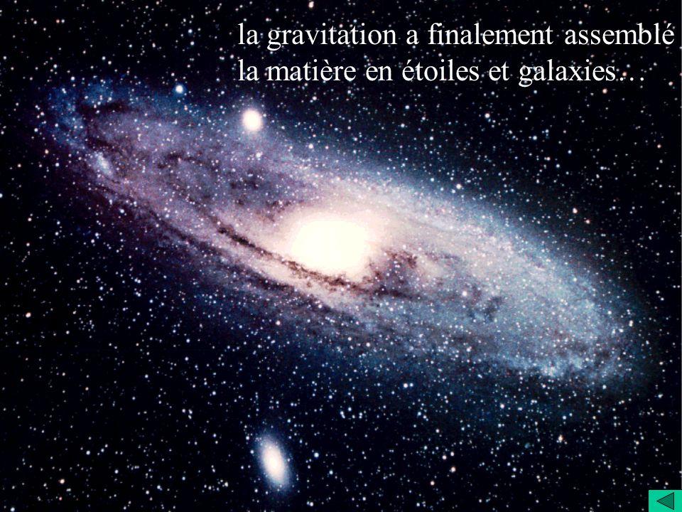Observation: l'antimatière a disparu Big Bang On pense qu il y a 15 milliards d années le Big Bang a formé lUnivers à partir d une soupe très chaude e