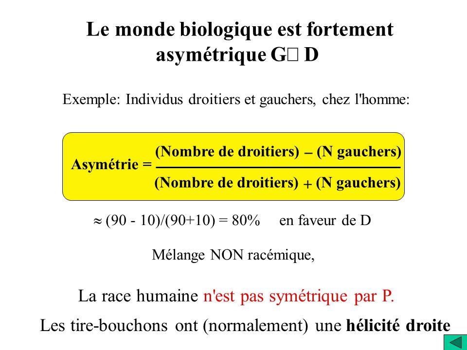 Le monde chimique est symétrique par P