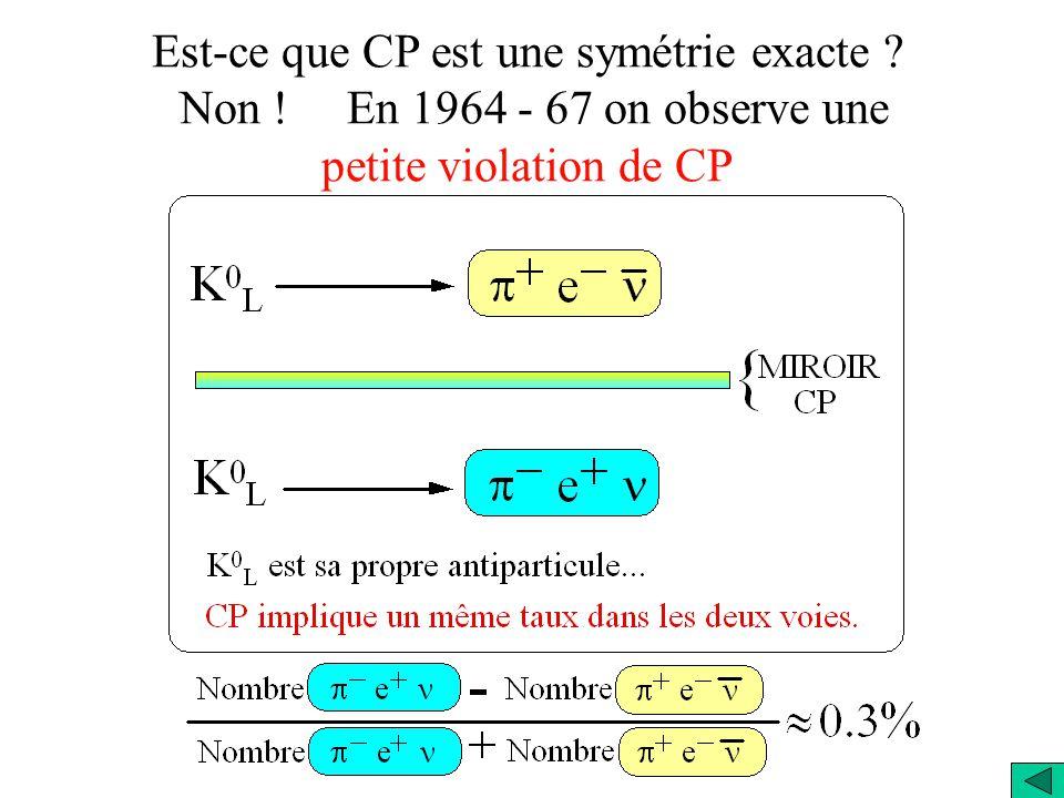 Qu'en est-il de la combinaison CP ?