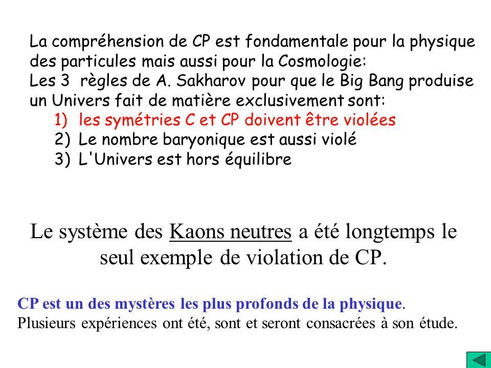 Est-ce que CP est une symétrie exacte ? Non ! En 1964 - 67 on observe une petite violation de CP